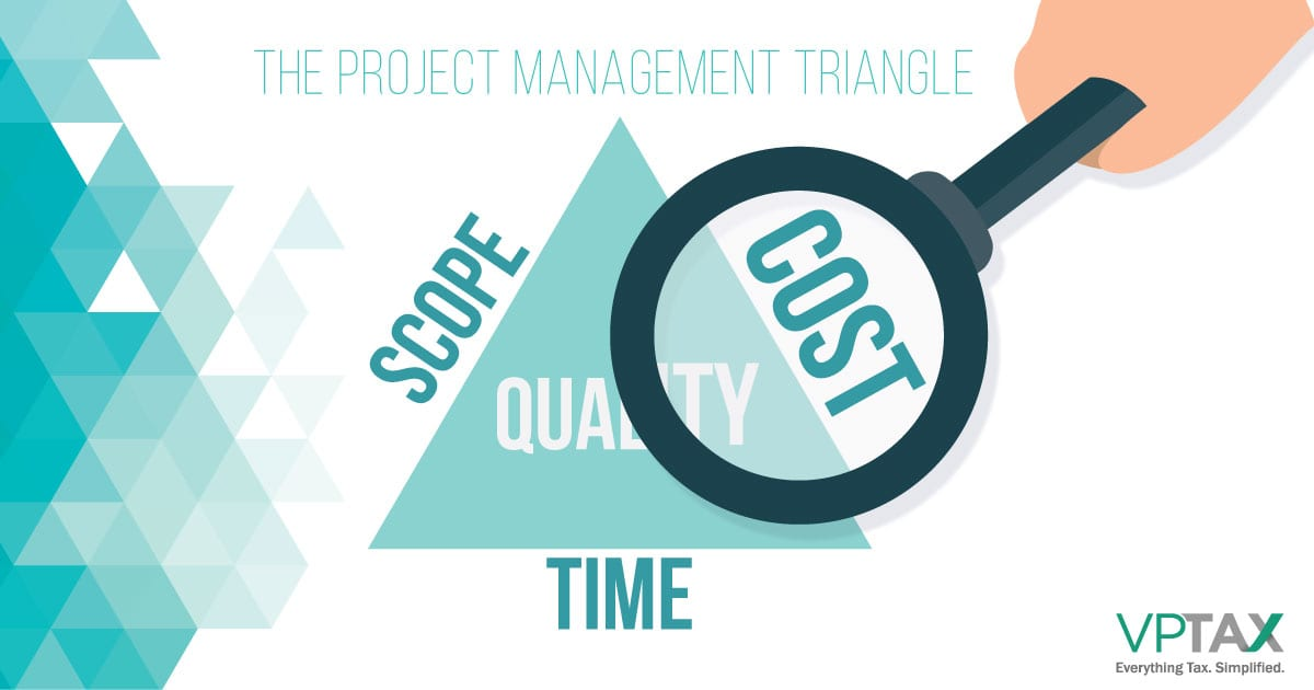 VPTax Project Management Triangle focusing on COST